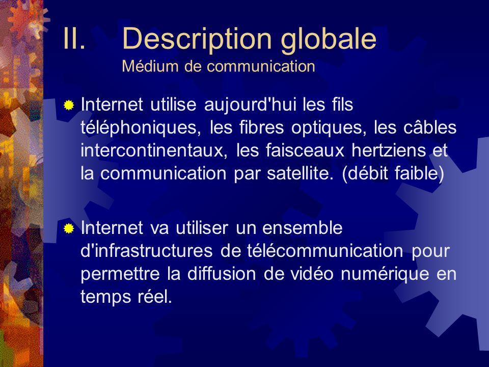 Description globale Médium de communication