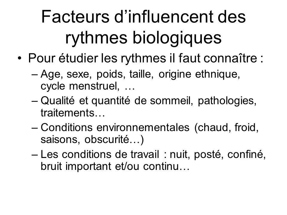 Facteurs d'influencent des rythmes biologiques
