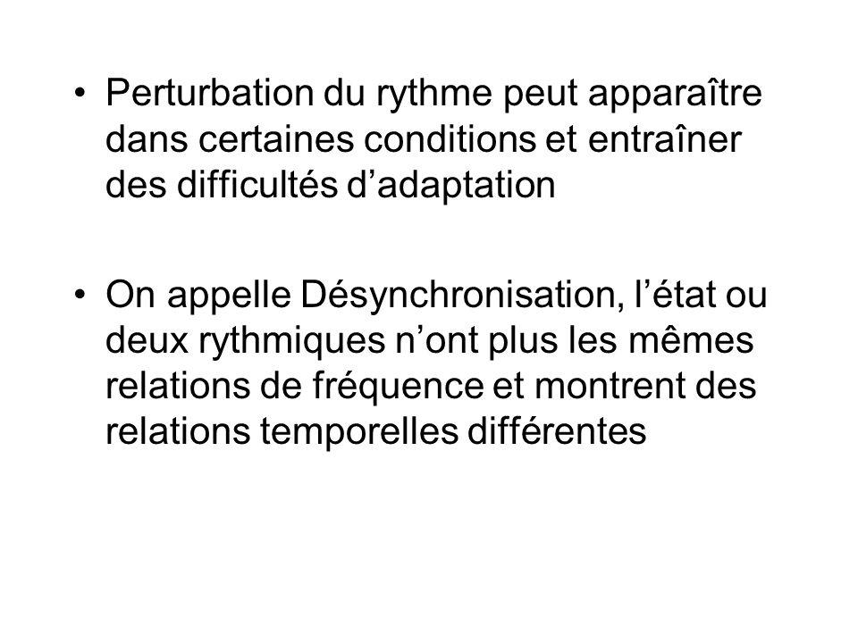 Perturbation du rythme peut apparaître dans certaines conditions et entraîner des difficultés d'adaptation