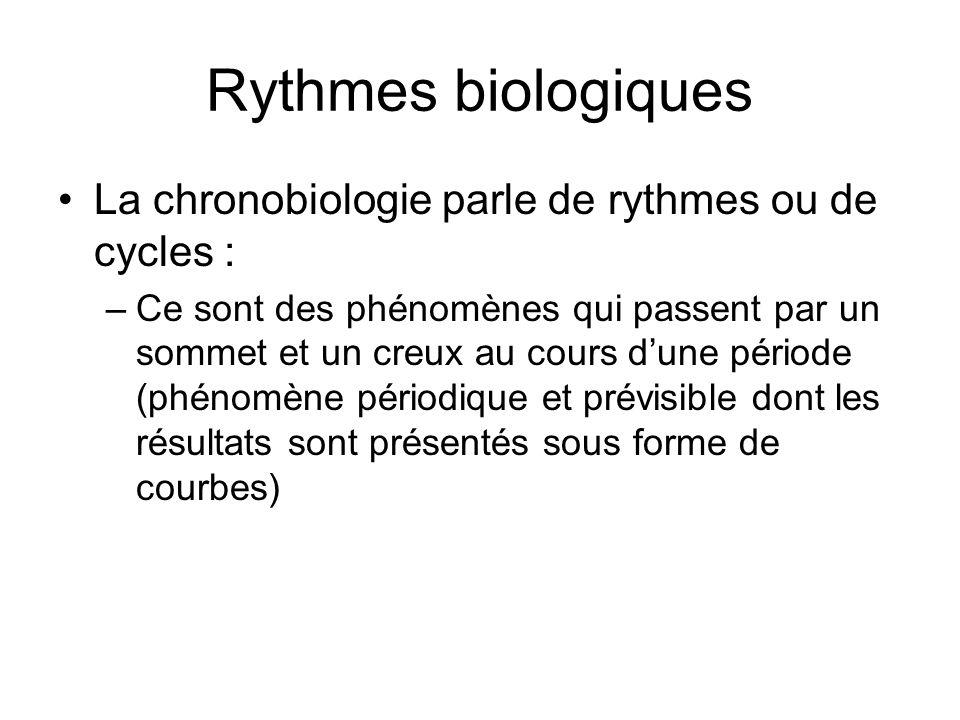 Rythmes biologiques La chronobiologie parle de rythmes ou de cycles :