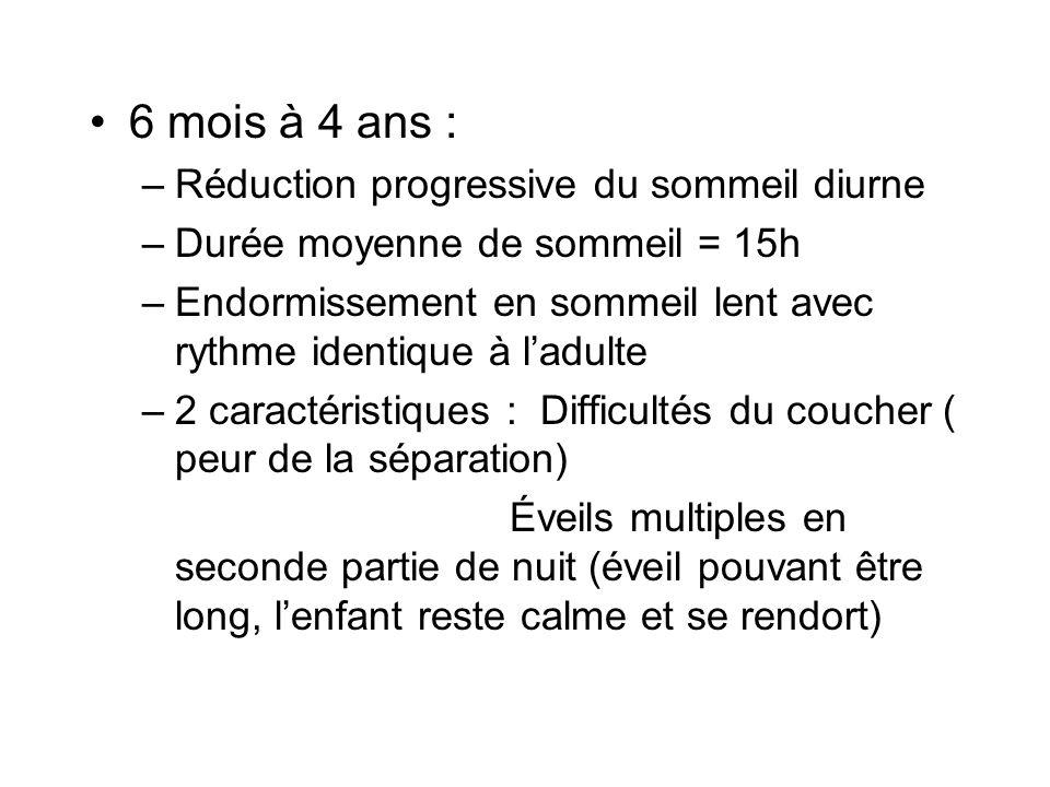 6 mois à 4 ans : Réduction progressive du sommeil diurne