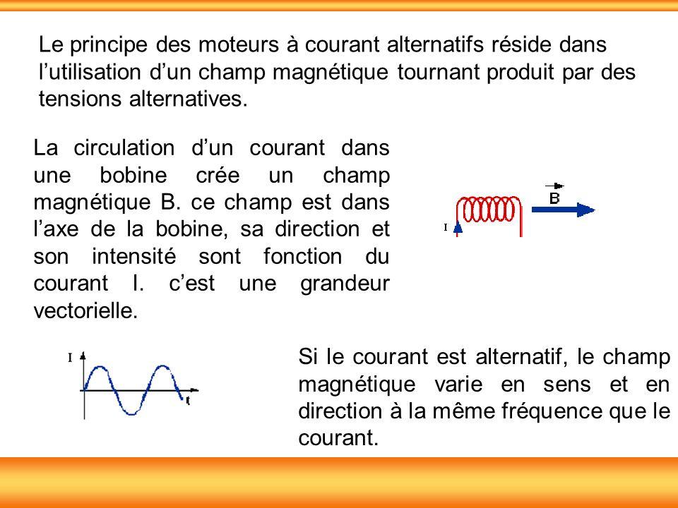 Le principe des moteurs à courant alternatifs réside dans l'utilisation d'un champ magnétique tournant produit par des tensions alternatives.