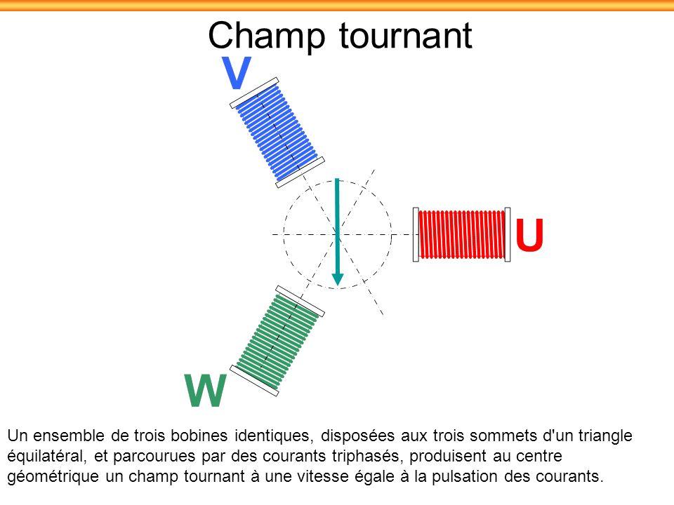 Champ tournant Un ensemble de trois bobines identiques, disposées aux trois sommets d un triangle.