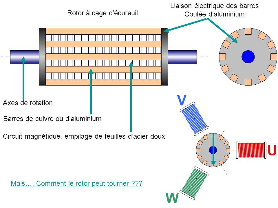 Liaison électrique des barres Coulée d'aluminium