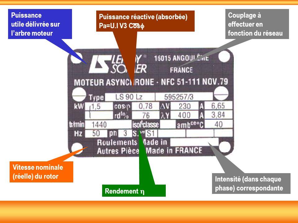 Puissance utile délivrée sur l'arbre moteur. Puissance réactive (absorbée) Pa=U.I V3 Cosf. Couplage à effectuer en fonction du réseau.