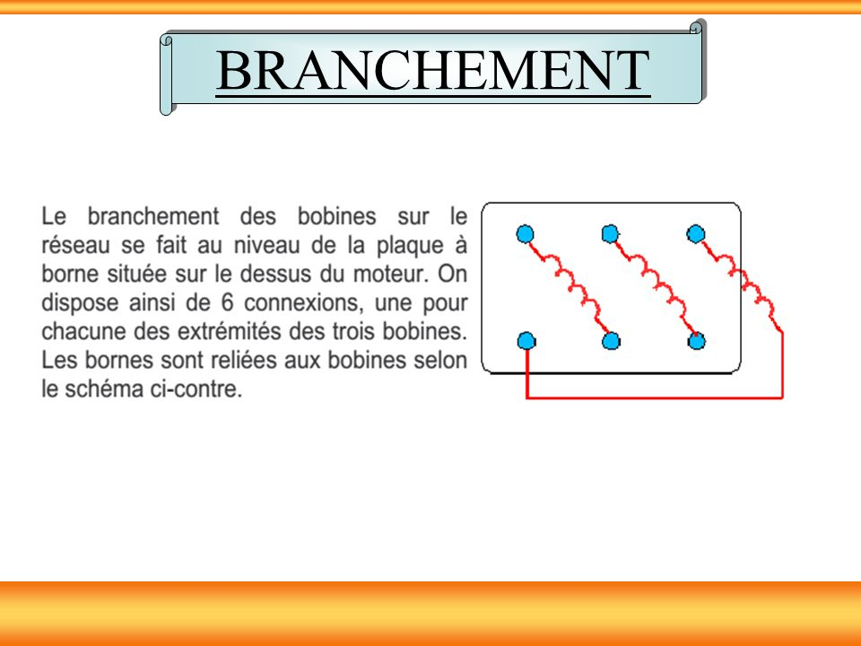 BRANCHEMENT