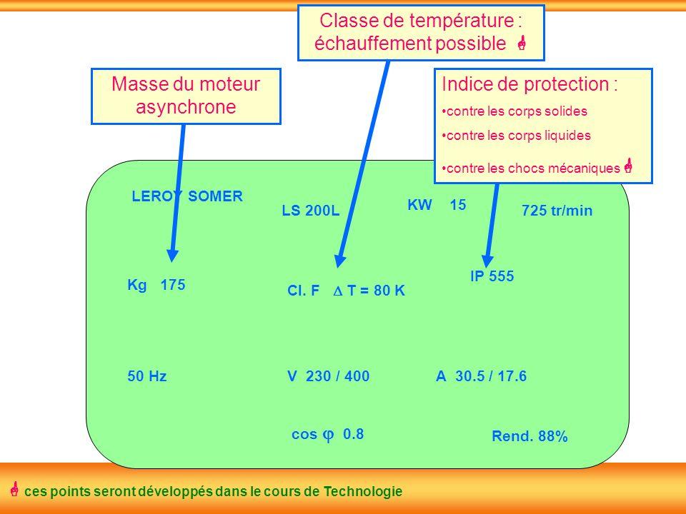 Classe de température : échauffement possible 