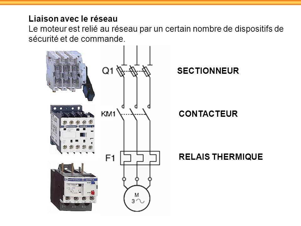 Liaison avec le réseau Le moteur est relié au réseau par un certain nombre de dispositifs de sécurité et de commande.