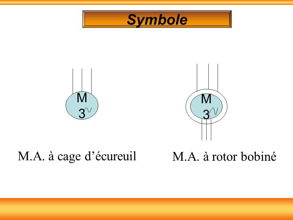 Symbole M 3 M 3 Ou M.A. à cage d'écureuil M.A. à rotor bobiné