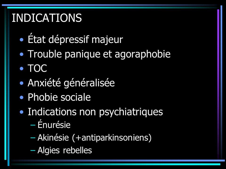 INDICATIONS État dépressif majeur Trouble panique et agoraphobie TOC