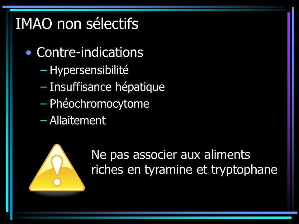 IMAO non sélectifs Contre-indications