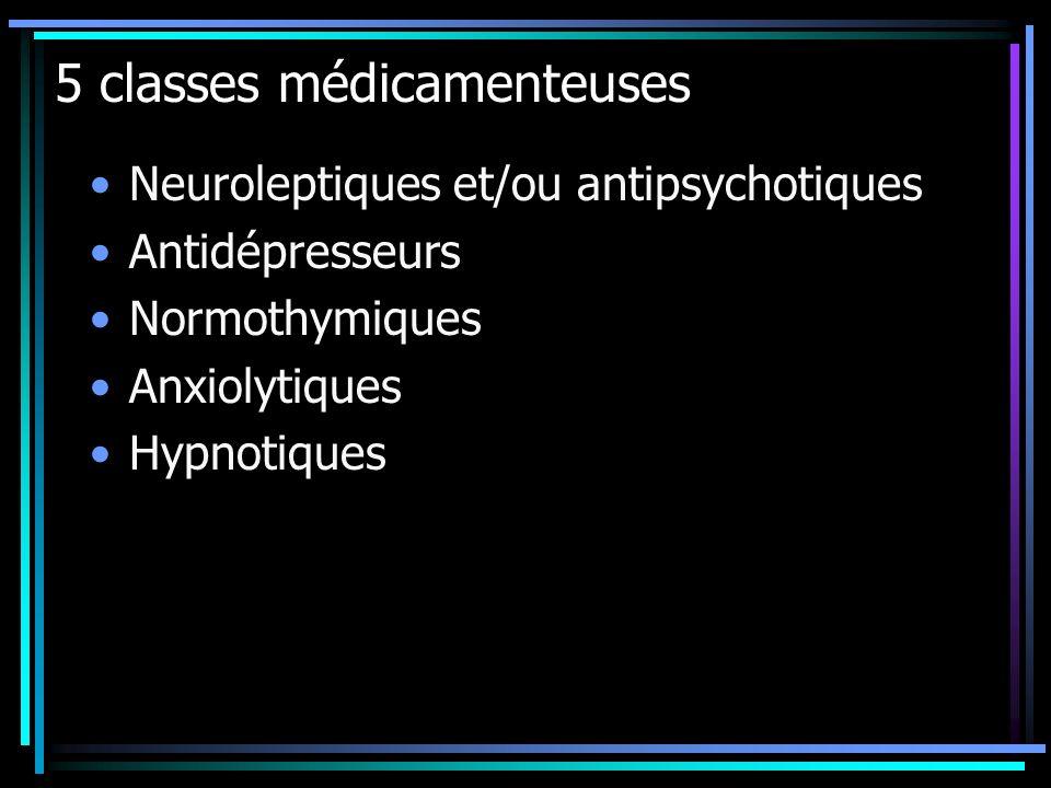 5 classes médicamenteuses