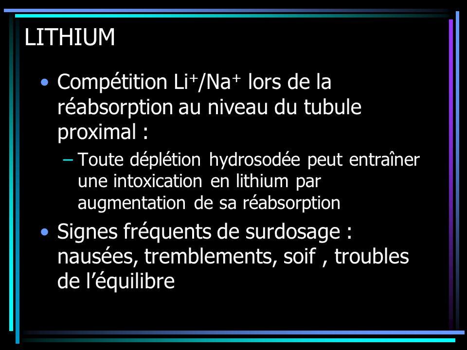 LITHIUM Compétition Li+/Na+ lors de la réabsorption au niveau du tubule proximal :