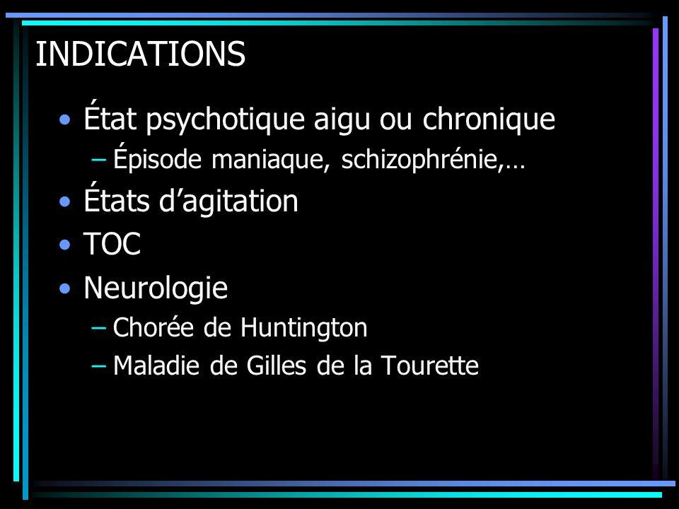 INDICATIONS État psychotique aigu ou chronique États d'agitation TOC