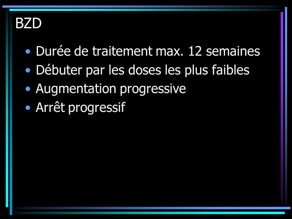 BZD Durée de traitement max. 12 semaines
