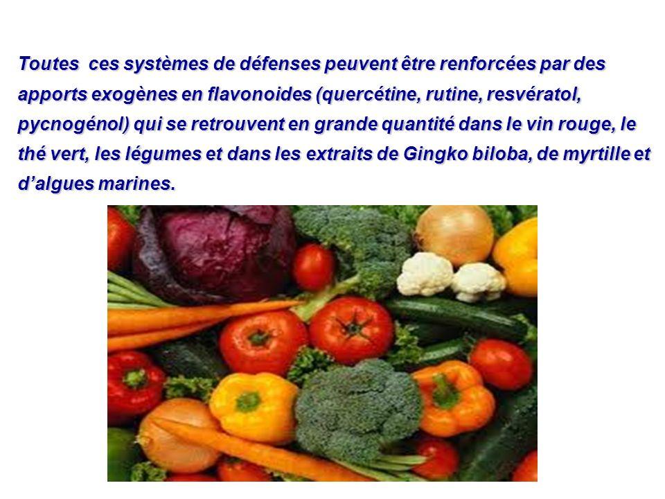 Toutes ces systèmes de défenses peuvent être renforcées par des apports exogènes en flavonoides (quercétine, rutine, resvératol, pycnogénol) qui se retrouvent en grande quantité dans le vin rouge, le thé vert, les légumes et dans les extraits de Gingko biloba, de myrtille et d'algues marines.