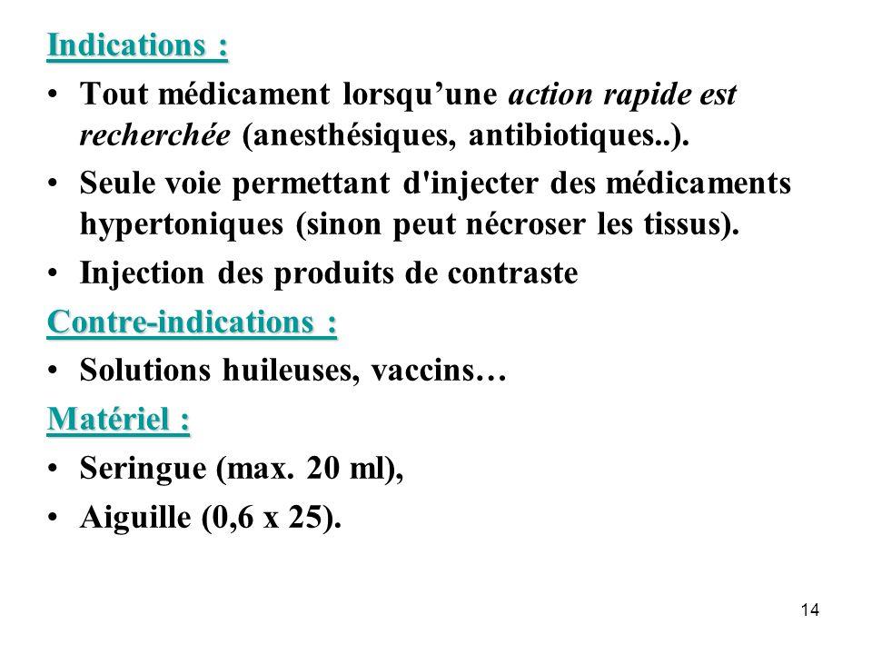 Indications : Tout médicament lorsqu'une action rapide est recherchée (anesthésiques, antibiotiques..).