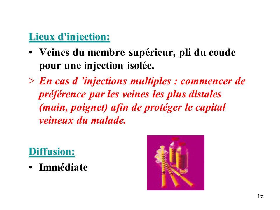Lieux d injection: Veines du membre supérieur, pli du coude pour une injection isolée.