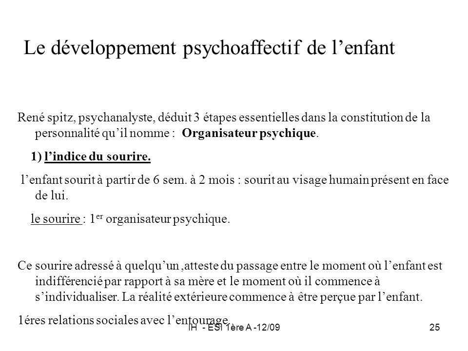 le sourire : 1er organisateur psychique.