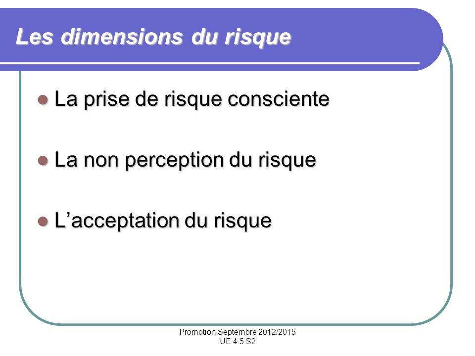 Les dimensions du risque