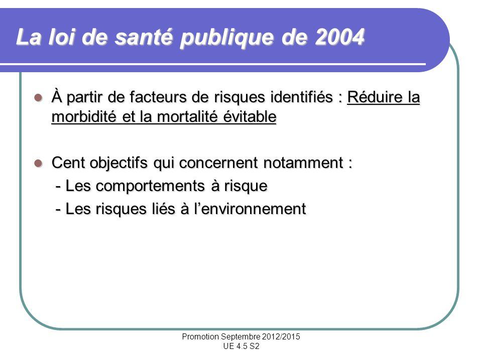 La loi de santé publique de 2004