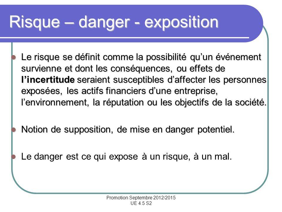 Risque – danger - exposition