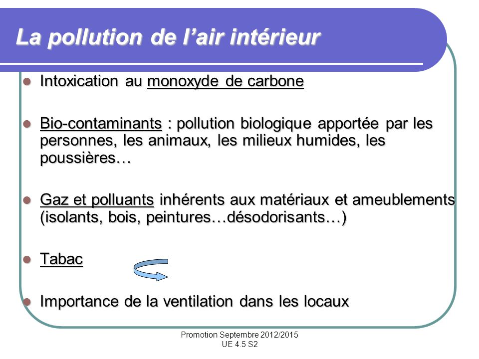 La pollution de l'air intérieur