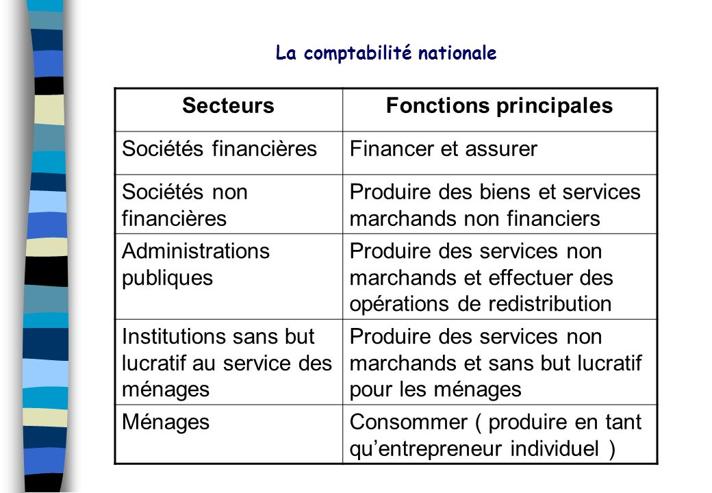 La comptabilité nationale Fonctions principales