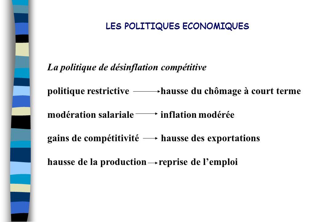 LES POLITIQUES ECONOMIQUES