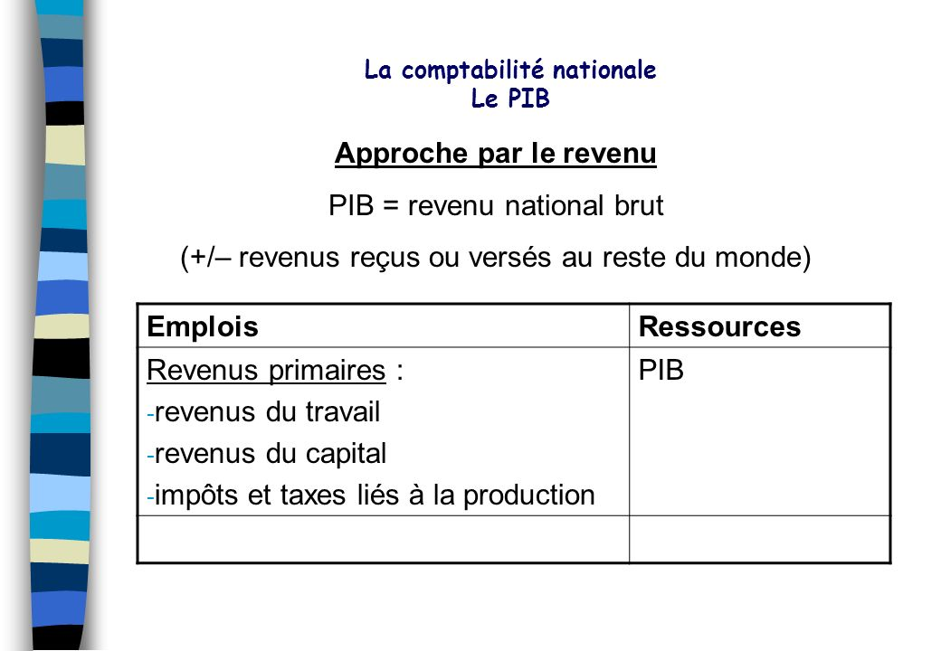 La comptabilité nationale