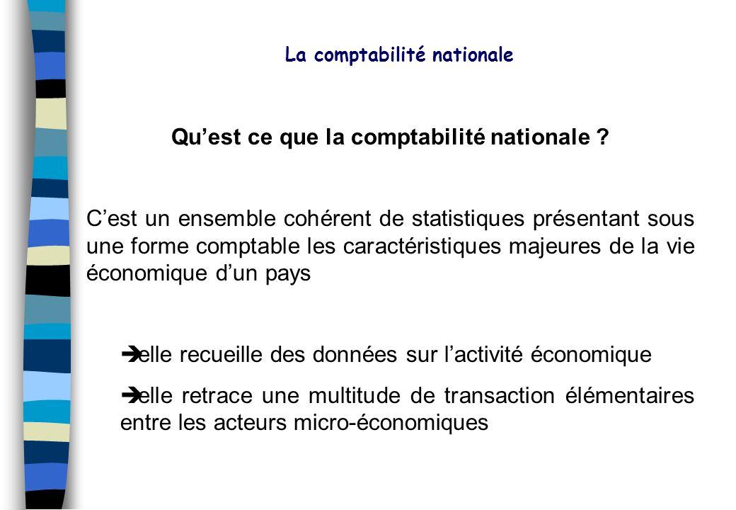 La comptabilité nationale Qu'est ce que la comptabilité nationale