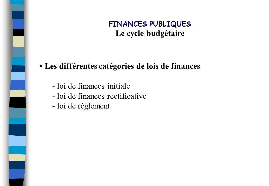 PLAN DIRECTEUR 2002 - 2006 Le cycle budgétaire