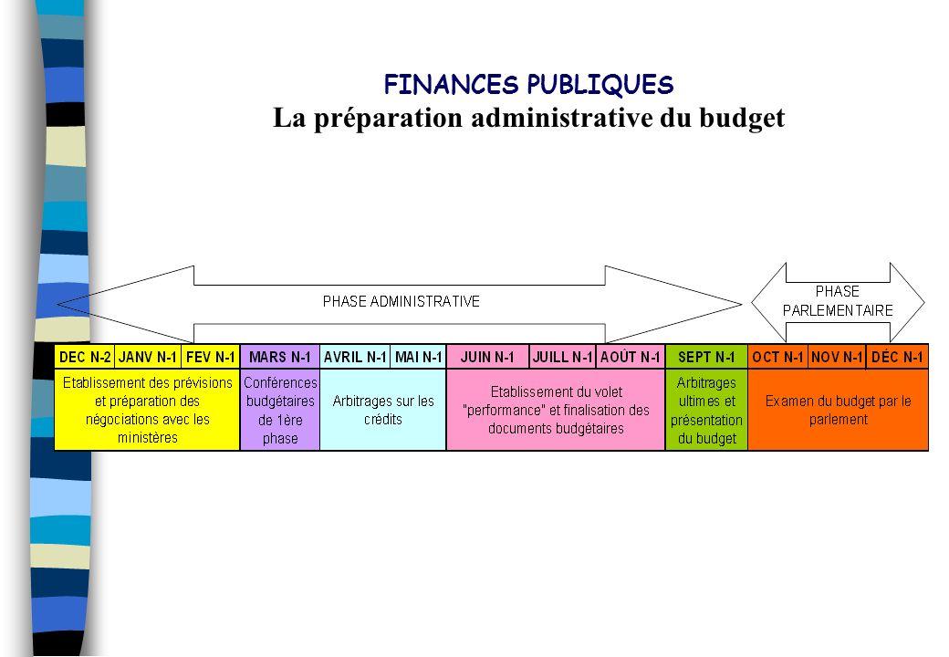 La préparation administrative du budget