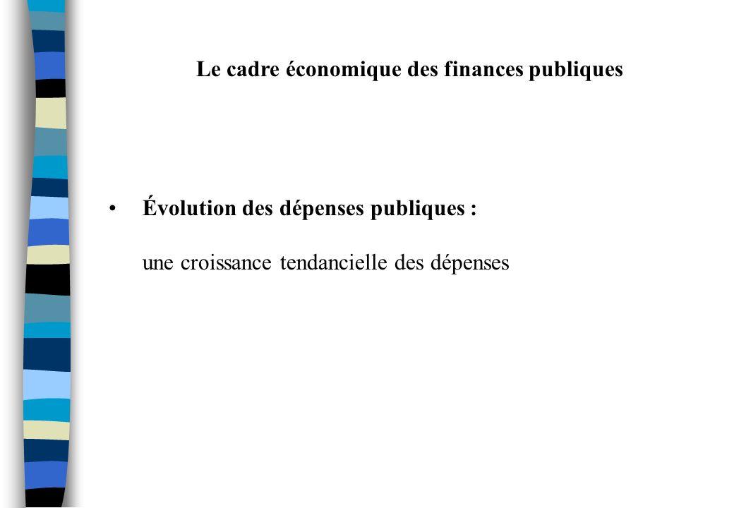 Le cadre économique des finances publiques