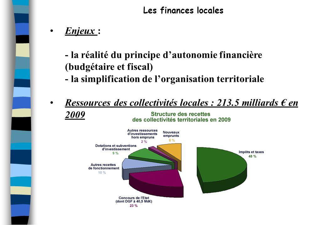 PLAN DIRECTEUR 2002 - 2006 Enjeux :