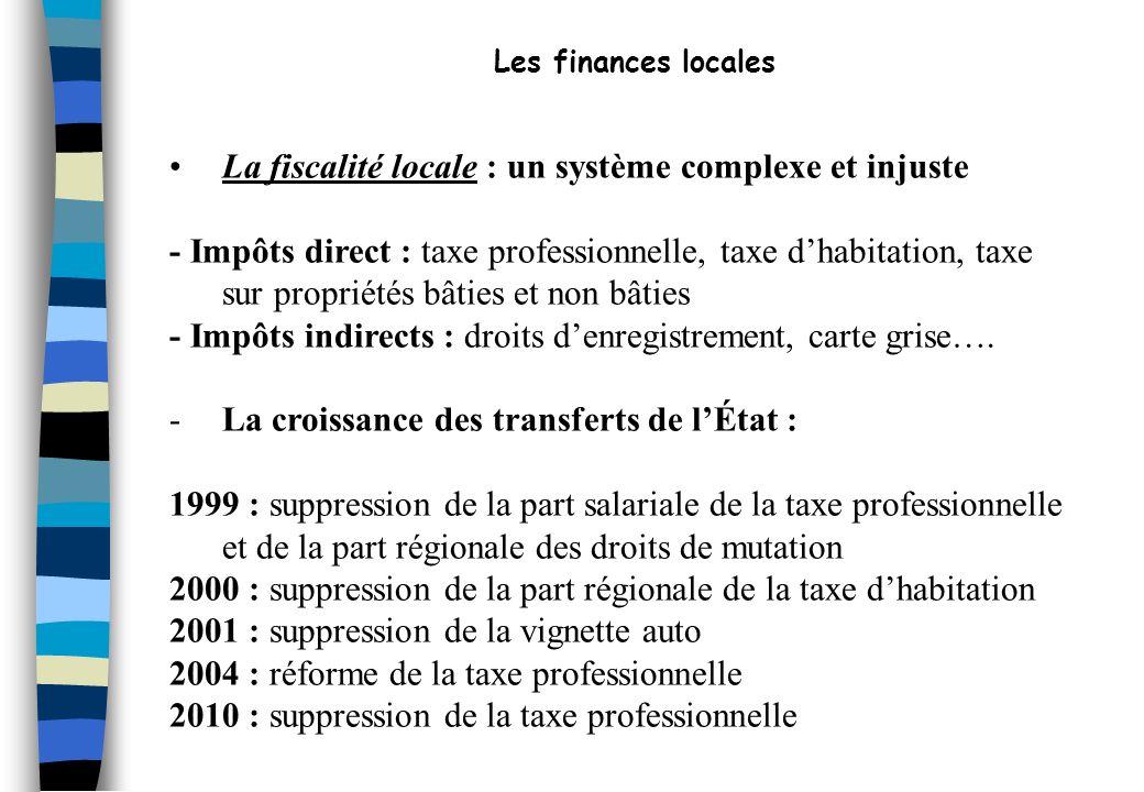 Les finances locales La fiscalité locale : un système complexe et injuste.