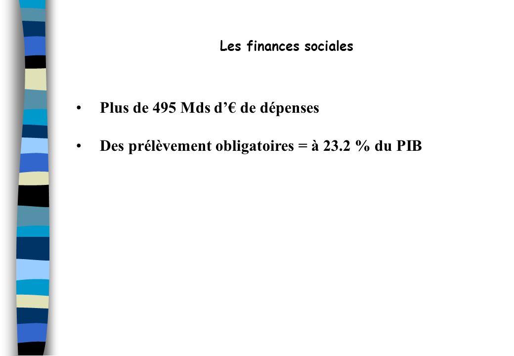 PLAN DIRECTEUR 2002 - 2006 Plus de 495 Mds d'€ de dépenses