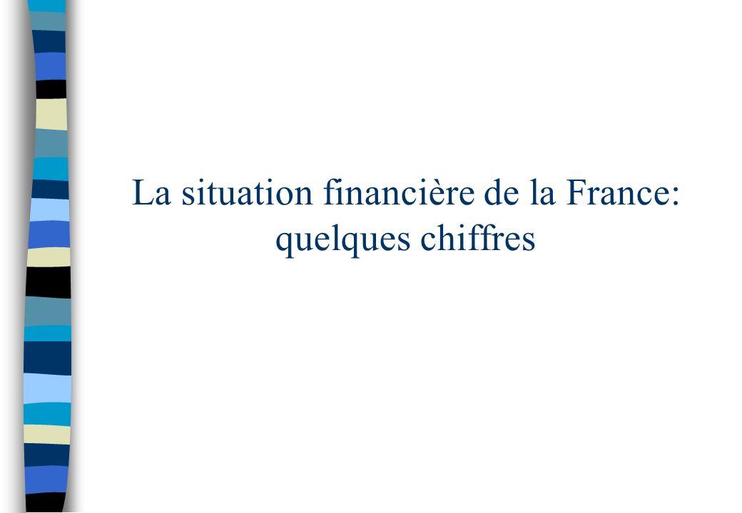 La situation financière de la France: quelques chiffres