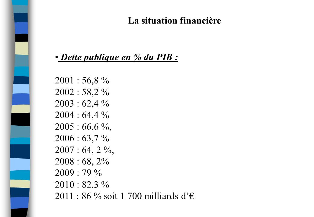La situation financière