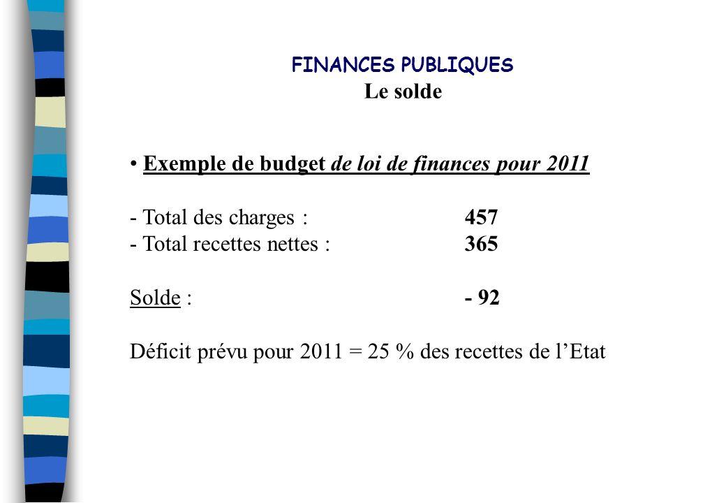 PLAN DIRECTEUR 2002 - 2006 Le solde