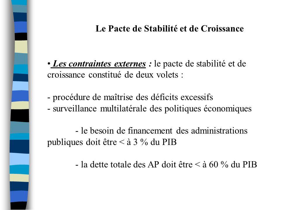 Le Pacte de Stabilité et de Croissance