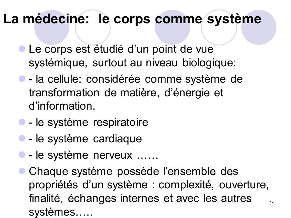 La médecine: le corps comme système