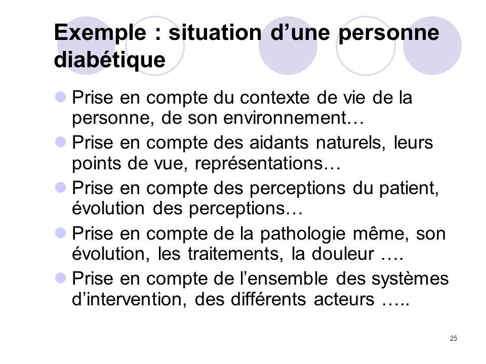 Exemple : situation d'une personne diabétique