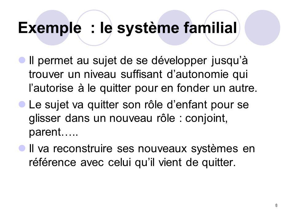 Exemple : le système familial