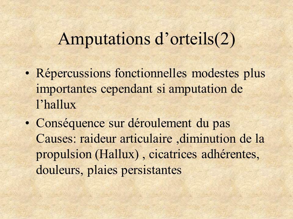 Amputations d'orteils(2)
