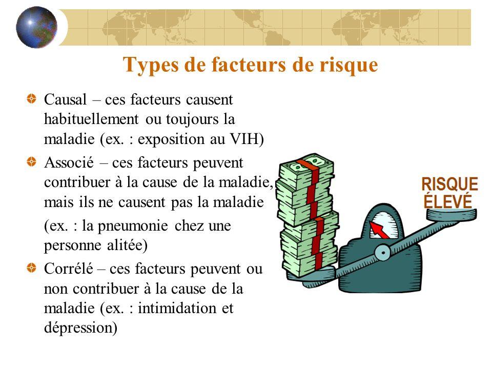 Types de facteurs de risque