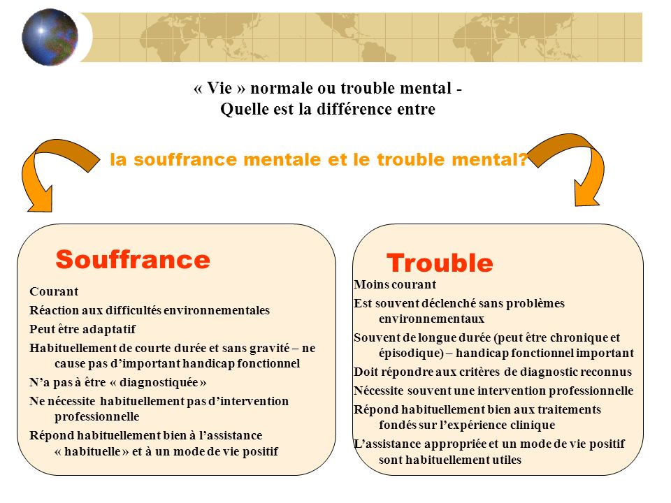 « Vie » normale ou trouble mental - Quelle est la différence entre