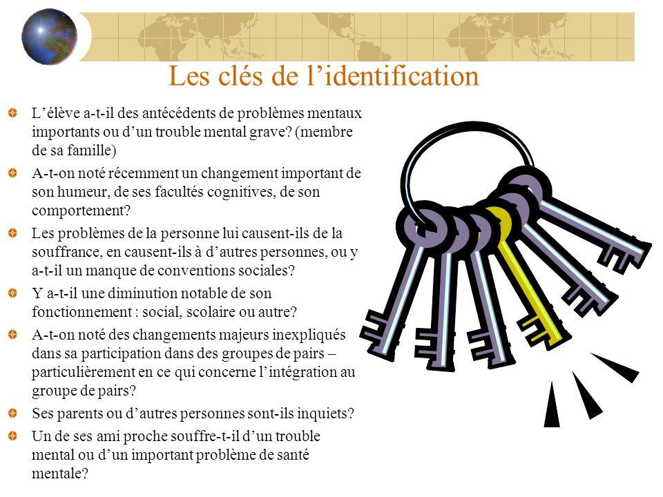 Les clés de l'identification