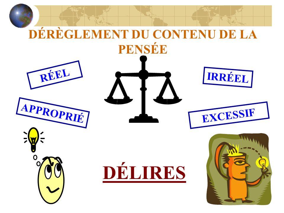 DÉRÈGLEMENT DU CONTENU DE LA PENSÉE