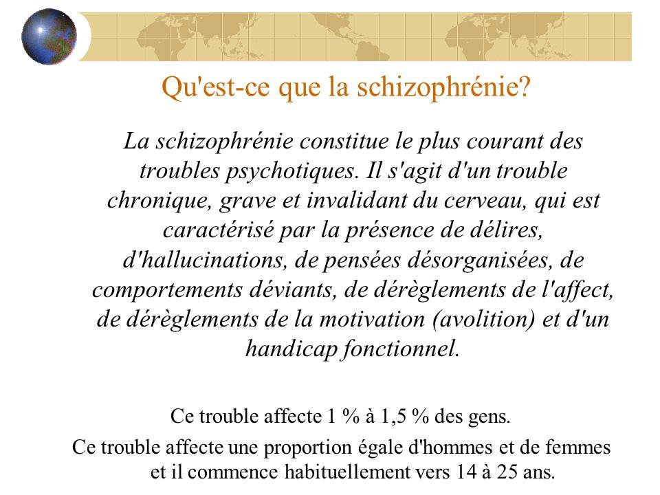 Qu est-ce que la schizophrénie